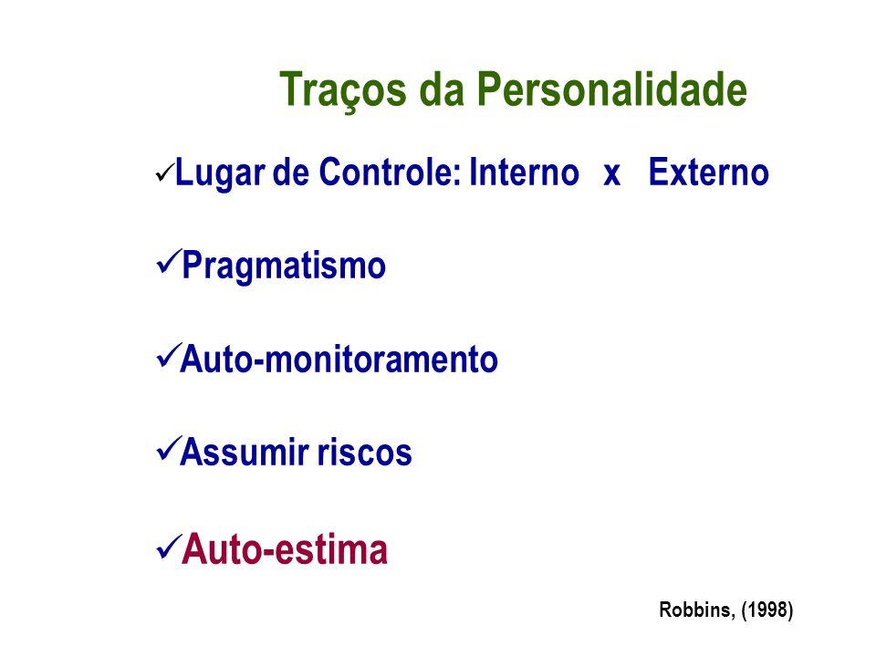 Traços da Personalidade Lugar de Controle: Interno x Externo Pragmatismo Auto-monitoramento Assumir riscos Auto-estima Robbins, (1998)