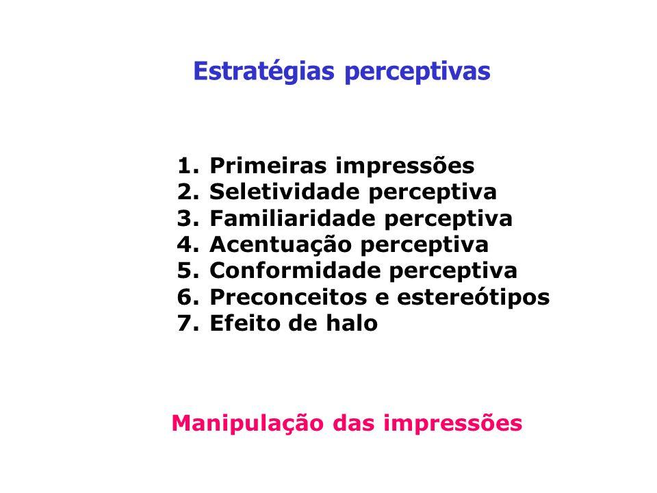 Estratégias perceptivas 1.Primeiras impressões 2.Seletividade perceptiva 3.Familiaridade perceptiva 4.Acentuação perceptiva 5.Conformidade perceptiva