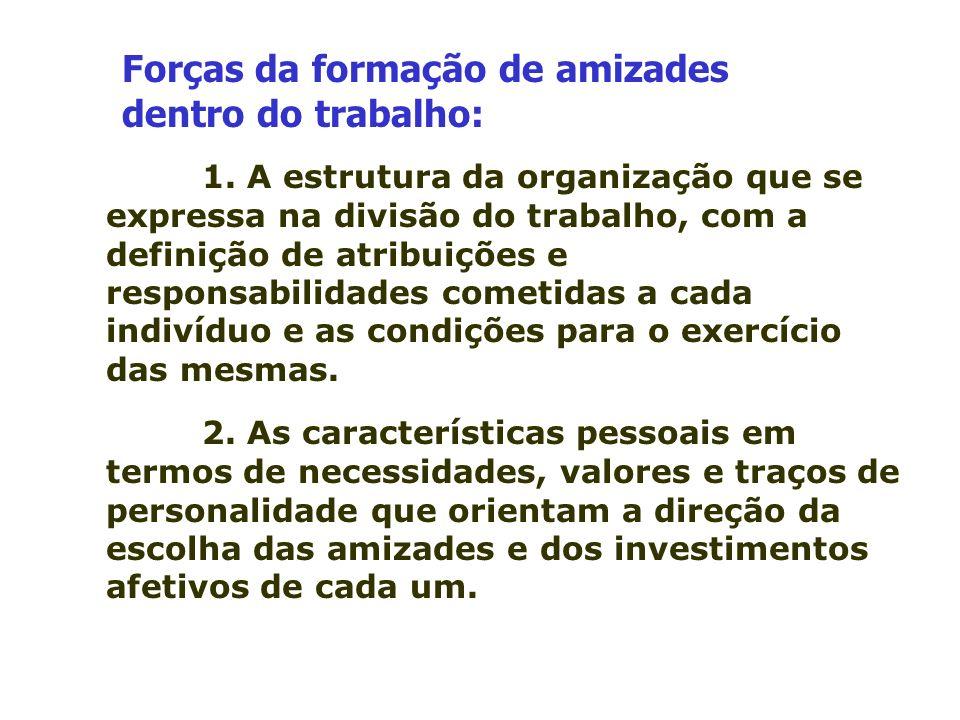 1. A estrutura da organização que se expressa na divisão do trabalho, com a definição de atribuições e responsabilidades cometidas a cada indivíduo e