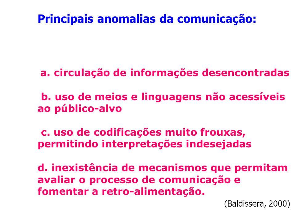 Principais anomalias da comunicação: a. circulação de informações desencontradas b. uso de meios e linguagens não acessíveis ao público-alvo c. uso de