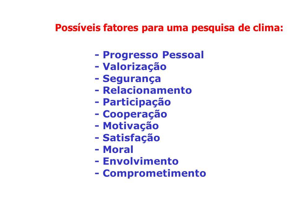 - Progresso Pessoal - Valorização - Segurança - Relacionamento - Participação - Cooperação - Motivação - Satisfação - Moral - Envolvimento - Compromet