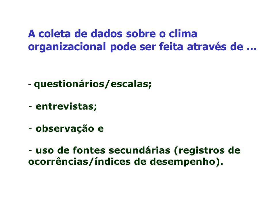 A coleta de dados sobre o clima organizacional pode ser feita através de... - questionários/escalas; - entrevistas; - observação e - uso de fontes sec
