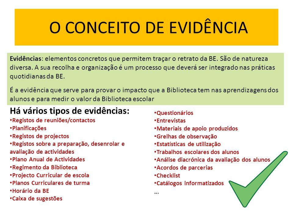O CONCEITO DE EVIDÊNCIA Evidências: elementos concretos que permitem traçar o retrato da BE.