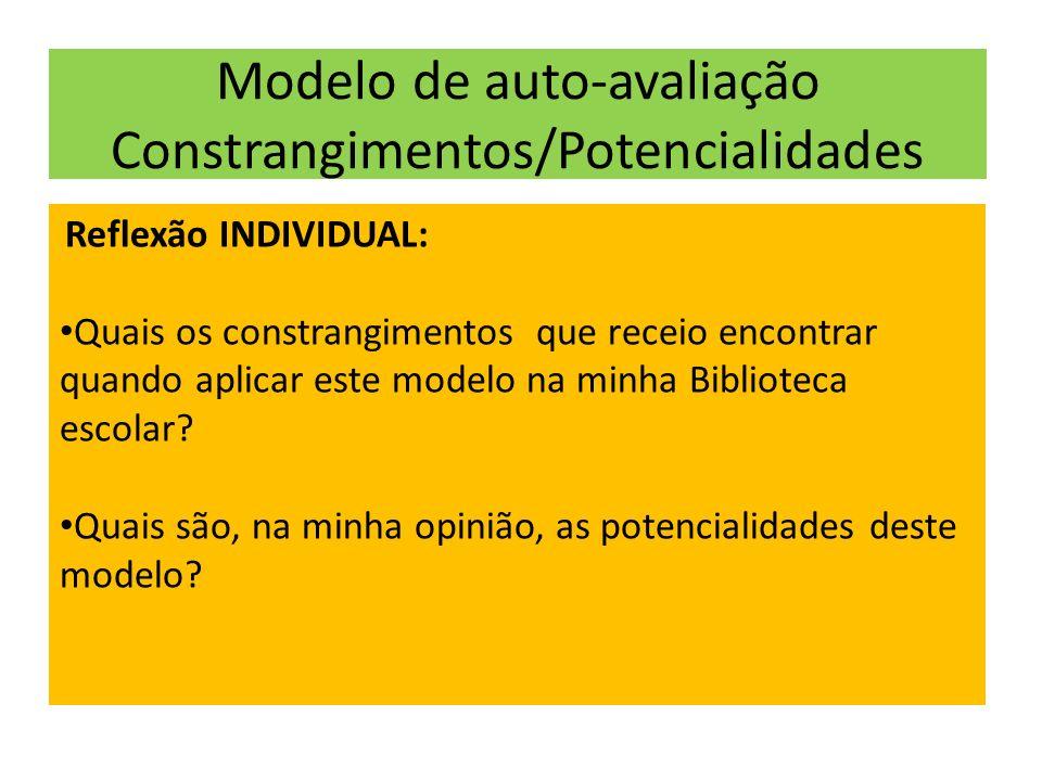 Modelo de auto-avaliação Constrangimentos/Potencialidades Reflexão INDIVIDUAL: Quais os constrangimentos que receio encontrar quando aplicar este modelo na minha Biblioteca escolar.