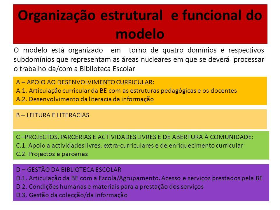 Organização estrutural e funcional do modelo O modelo está organizado em torno de quatro domínios e respectivos subdomínios que representam as áreas nucleares em que se deverá processar o trabalho da/com a Biblioteca Escolar A – APOIO AO DESENVOLVIMENTO CURRICULAR: A.1.