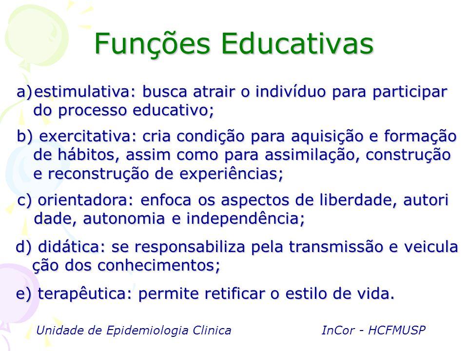 Funções Educativas a) estimulativa b) exercitativa c) orientadora d) didática e) terapêutica Unidade de Epidemiologia Clinica