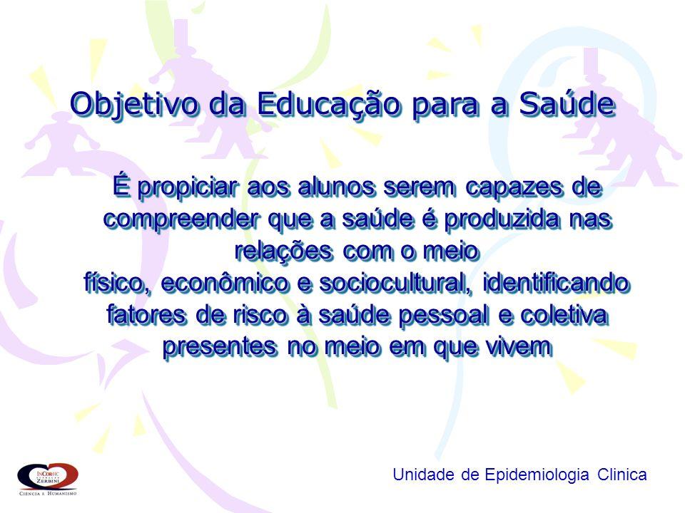 EDUCAÇÃO Processo de desenvolvimento da capacidade física, intelectual e moral do ser humano, visando a sua melhor integração individual e social Unid