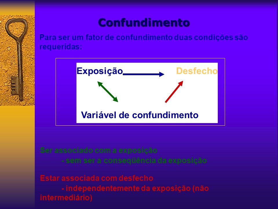 Exposição Desfecho Variável de confundimento Para ser um fator de confundimento duas condições são requeridas: Ser associado com a exposição - sem ser