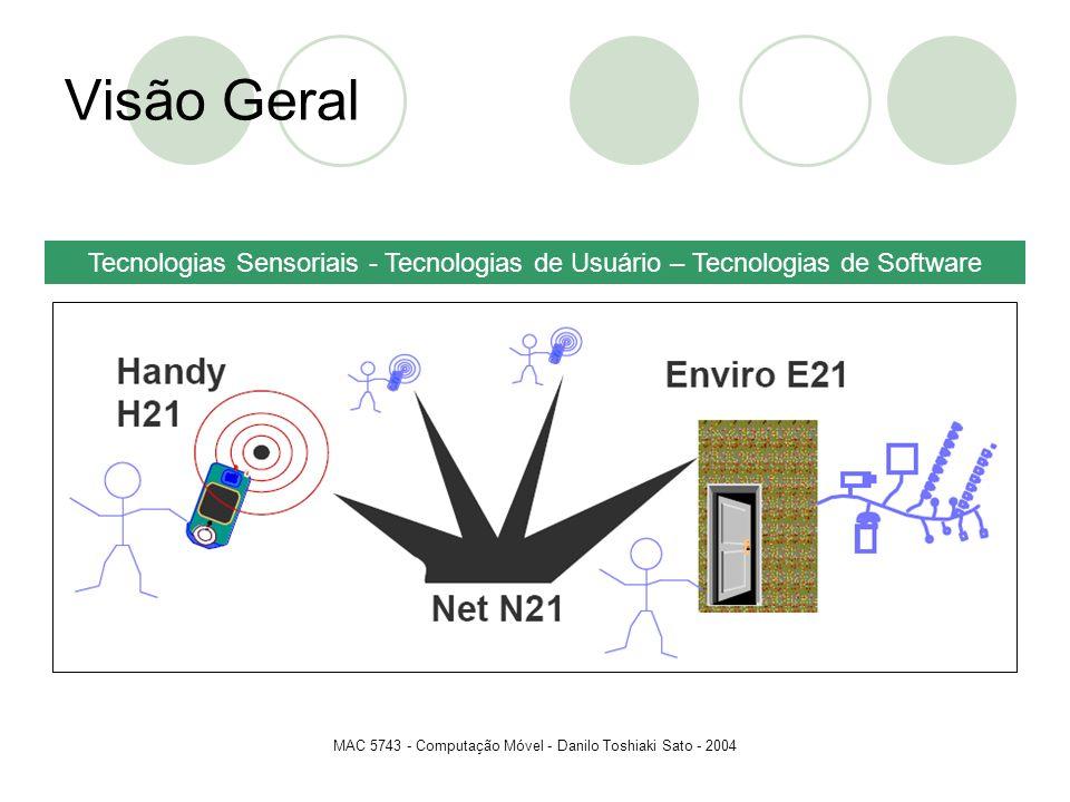 MAC 5743 - Computação Móvel - Danilo Toshiaki Sato - 2004 Visão Geral Tecnologias Sensoriais - Tecnologias de Usuário – Tecnologias de Software
