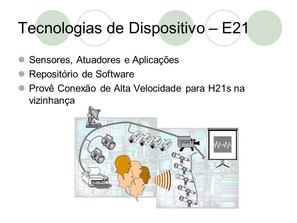 MAC 5743 - Computação Móvel - Danilo Toshiaki Sato - 2004 Tecnologias de Dispositivo – E21 Sensores, Atuadores e Aplicações Repositório de Software Pr