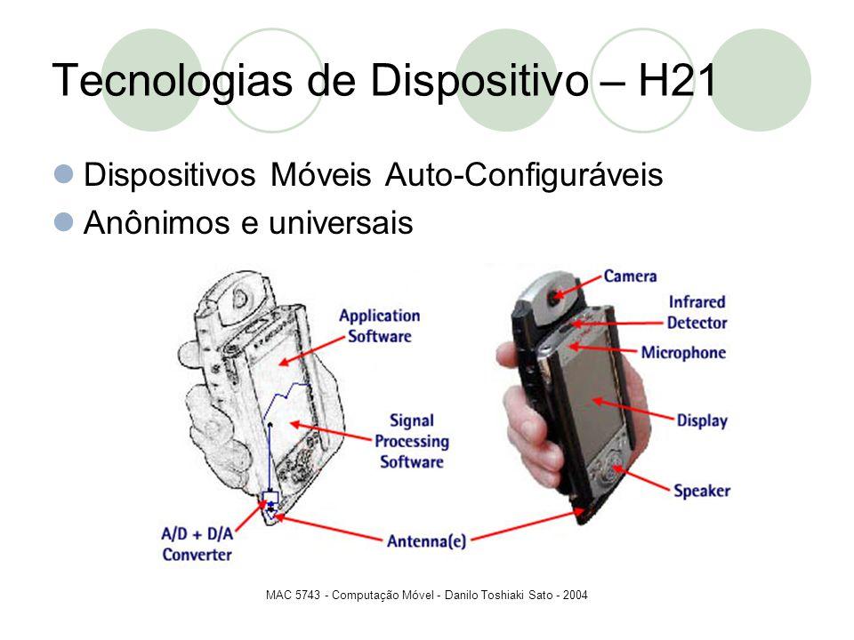 MAC 5743 - Computação Móvel - Danilo Toshiaki Sato - 2004 Tecnologias de Dispositivo – H21 Dispositivos Móveis Auto-Configuráveis Anônimos e universai