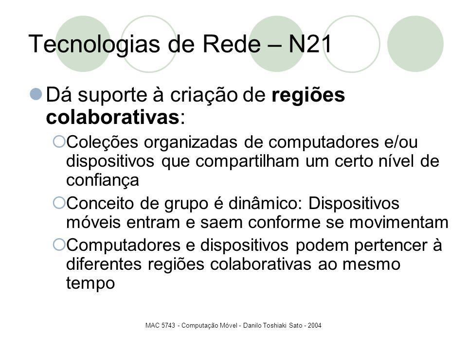 MAC 5743 - Computação Móvel - Danilo Toshiaki Sato - 2004 Tecnologias de Rede – N21 Dá suporte à criação de regiões colaborativas: Coleções organizada