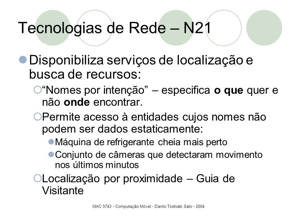 MAC 5743 - Computação Móvel - Danilo Toshiaki Sato - 2004 Tecnologias de Rede – N21 Disponibiliza serviços de localização e busca de recursos: Nomes p