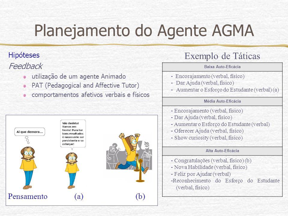 Planejamento do Agente AGMA Hipóteses Feedback utilização de um agente Animado PAT (Pedagogical and Affective Tutor) comportamentos afetivos verbais e