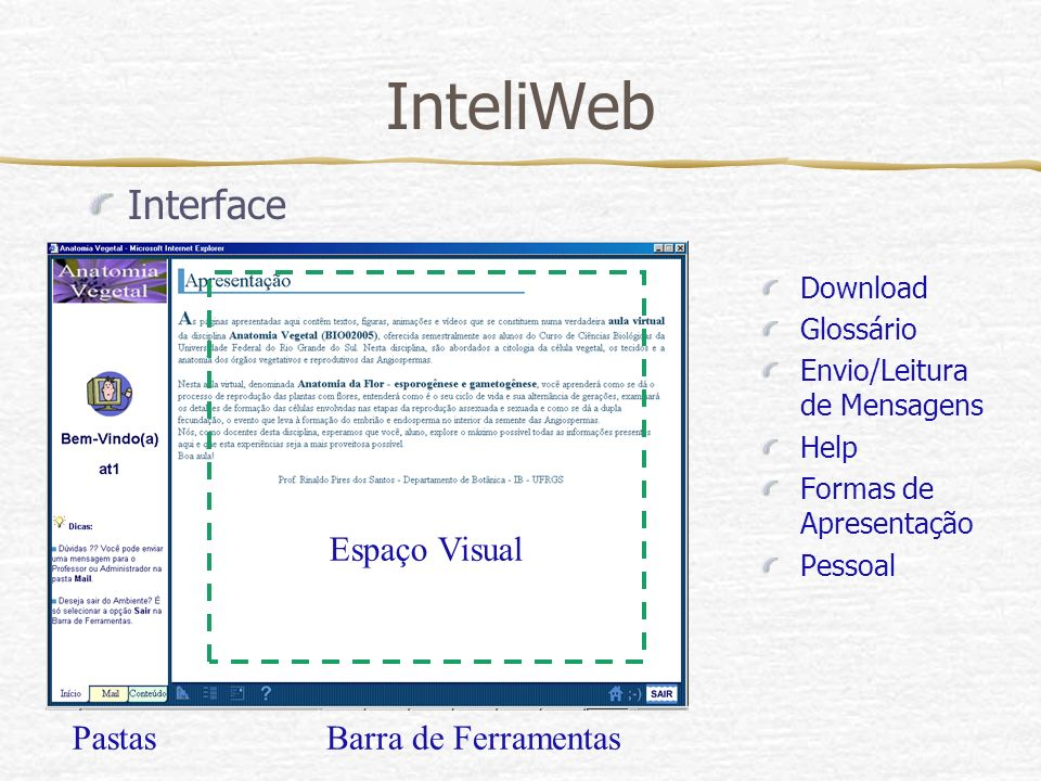 InteliWeb Interface PastasBarra de Ferramentas Espaço Visual Download Glossário Envio/Leitura de Mensagens Help Formas de Apresentação Pessoal