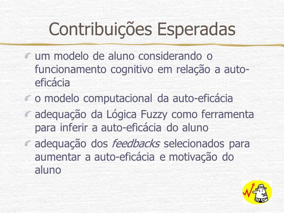 Contribuições Esperadas um modelo de aluno considerando o funcionamento cognitivo em relação a auto- eficácia o modelo computacional da auto-eficácia