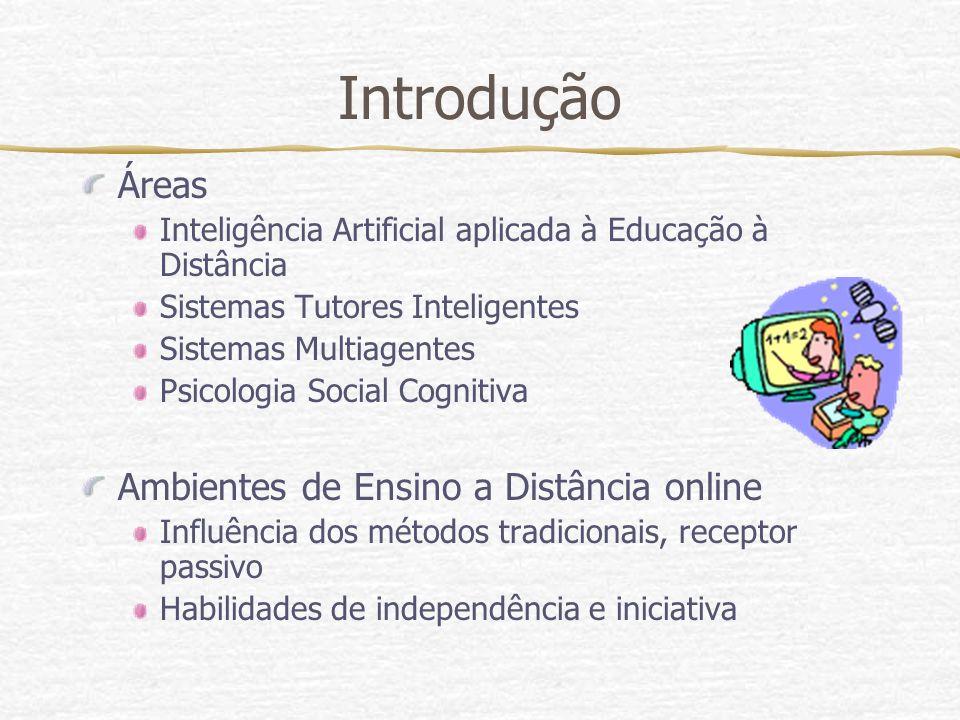 Introdução Áreas Inteligência Artificial aplicada à Educação à Distância Sistemas Tutores Inteligentes Sistemas Multiagentes Psicologia Social Cogniti