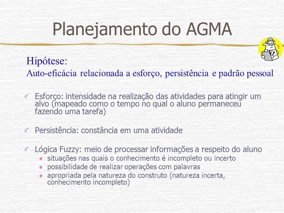 Planejamento do AGMA Esforço: intensidade na realização das atividades para atingir um alvo (mapeado como o tempo no qual o aluno permaneceu fazendo u