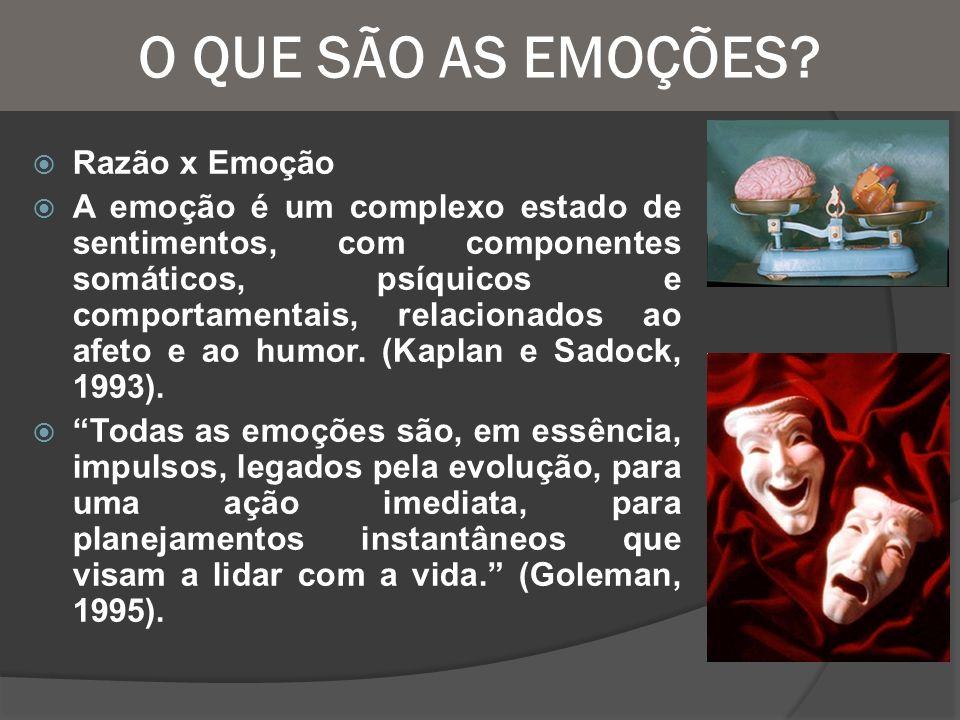 O QUE SÃO AS EMOÇÕES? Razão x Emoção A emoção é um complexo estado de sentimentos, com componentes somáticos, psíquicos e comportamentais, relacionado