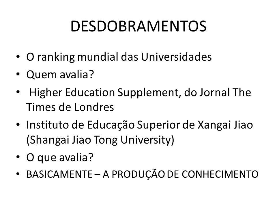 DESDOBRAMENTOS O ranking mundial das Universidades Quem avalia.