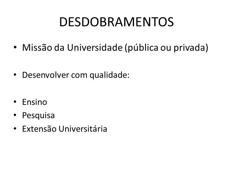 DESDOBRAMENTOS Missão da Universidade (pública ou privada) Desenvolver com qualidade: Ensino Pesquisa Extensão Universitária