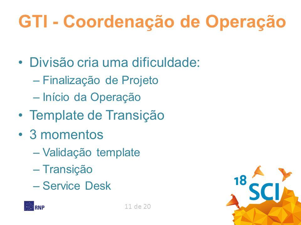 11 de 20 GTI - Coordenação de Operação Divisão cria uma dificuldade: –Finalização de Projeto –Início da Operação Template de Transição 3 momentos –Val
