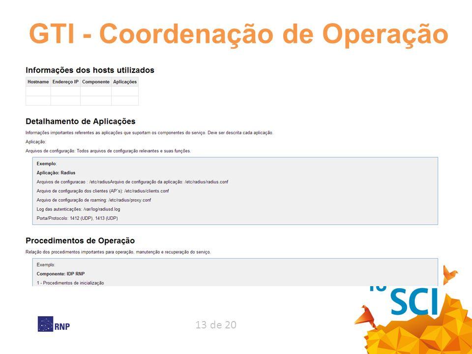 13 de 20 GTI - Coordenação de Operação