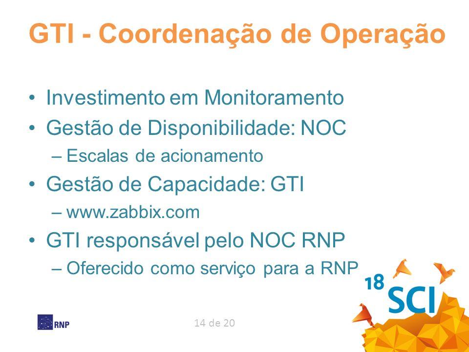 14 de 20 GTI - Coordenação de Operação Investimento em Monitoramento Gestão de Disponibilidade: NOC –Escalas de acionamento Gestão de Capacidade: GTI