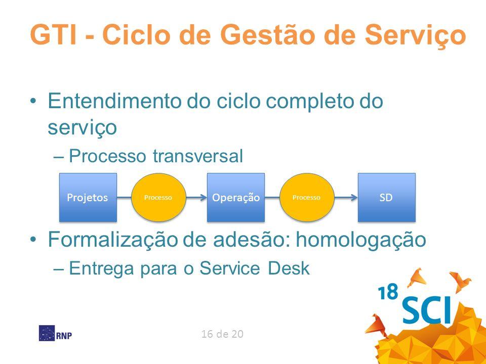 16 de 20 GTI - Ciclo de Gestão de Serviço Entendimento do ciclo completo do serviço –Processo transversal Formalização de adesão: homologação –Entrega