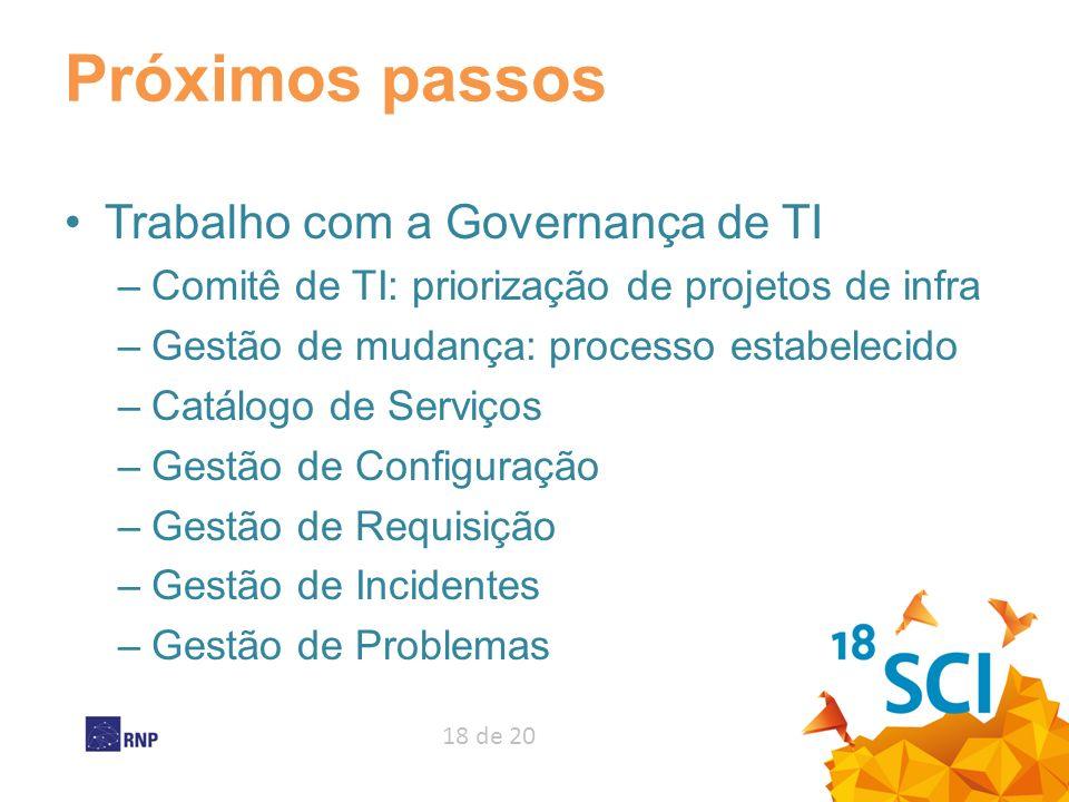 18 de 20 Próximos passos Trabalho com a Governança de TI –Comitê de TI: priorização de projetos de infra –Gestão de mudança: processo estabelecido –Ca
