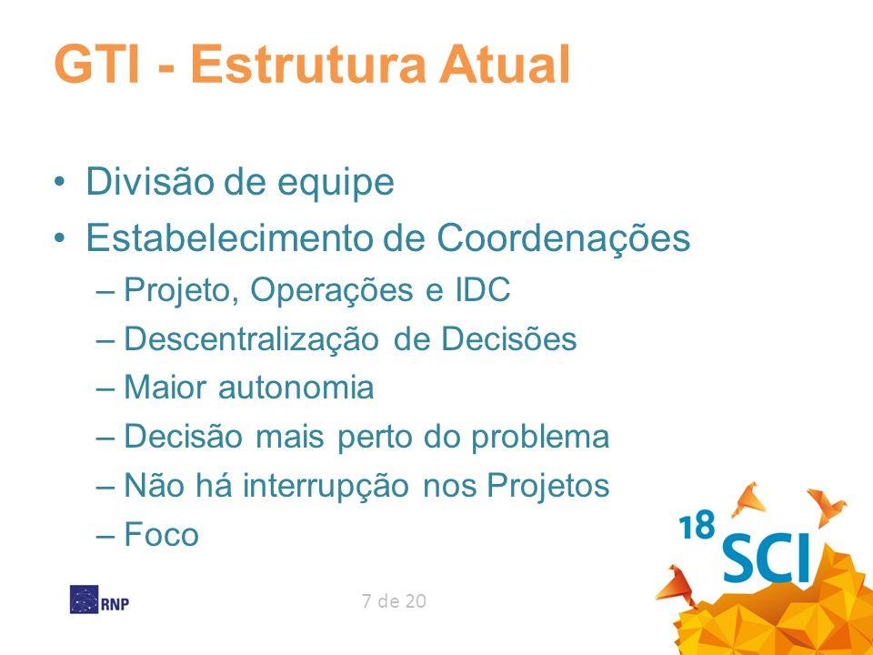 7 de 20 GTI - Estrutura Atual Divisão de equipe Estabelecimento de Coordenações –Projeto, Operações e IDC –Descentralização de Decisões –Maior autonom