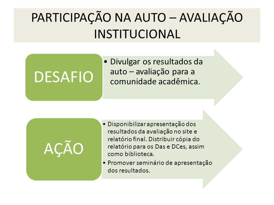 PARTICIPAÇÃO NA AUTO – AVALIAÇÃO INSTITUCIONAL Divulgar os resultados da auto – avaliação para a comunidade acadêmica. DESAFIO Disponibilizar apresent