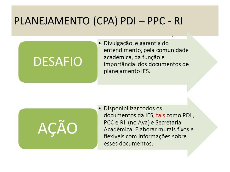 PLANEJAMENTO (CPA) PDI – PPC - RI Divulgação, e garantia do entendimento, pela comunidade acadêmica, da função e importância dos documentos de planeja