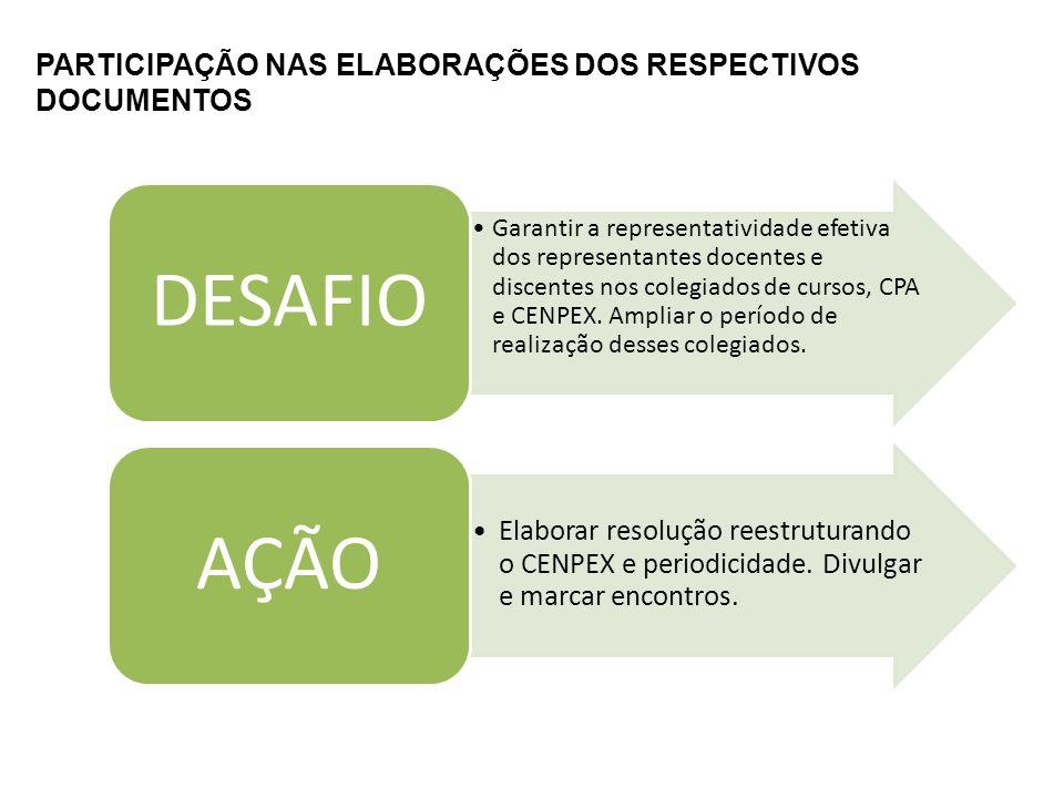Garantir a representatividade efetiva dos representantes docentes e discentes nos colegiados de cursos, CPA e CENPEX. Ampliar o período de realização