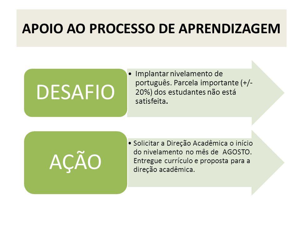APOIO AO PROCESSO DE APRENDIZAGEM Implantar nivelamento de português. Parcela importante (+/- 20%) dos estudantes não está satisfeita. DESAFIO Solicit