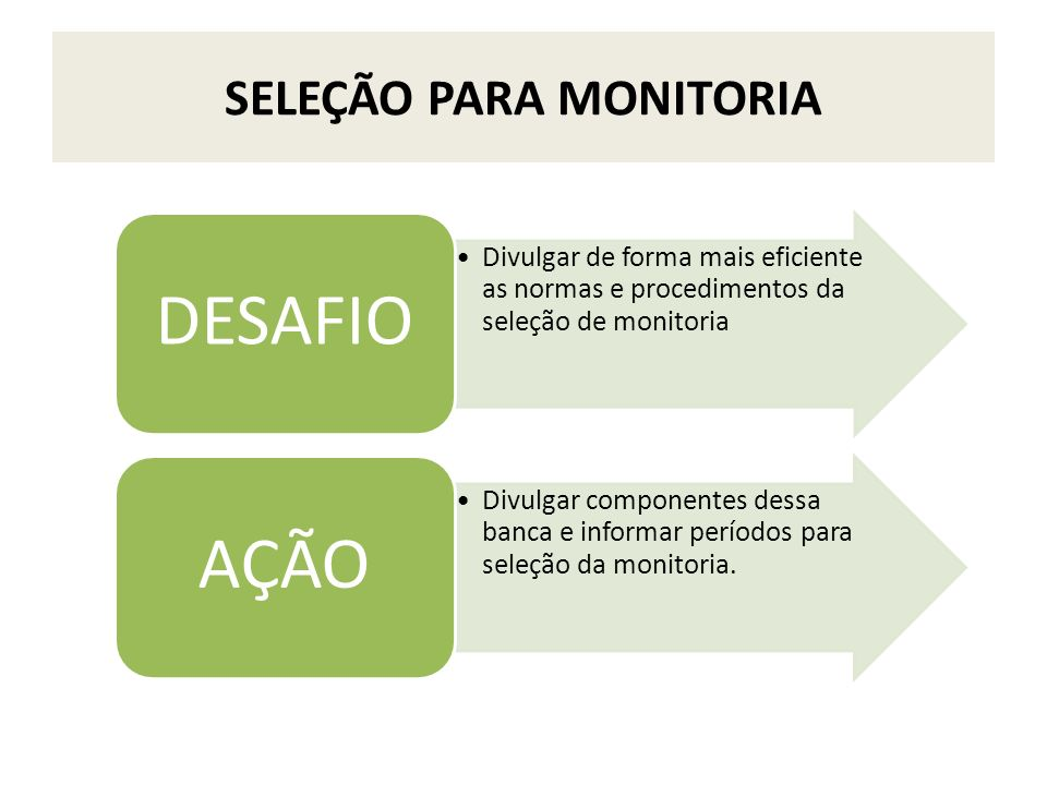 SELEÇÃO PARA MONITORIA Divulgar de forma mais eficiente as normas e procedimentos da seleção de monitoria DESAFIO Divulgar componentes dessa banca e i