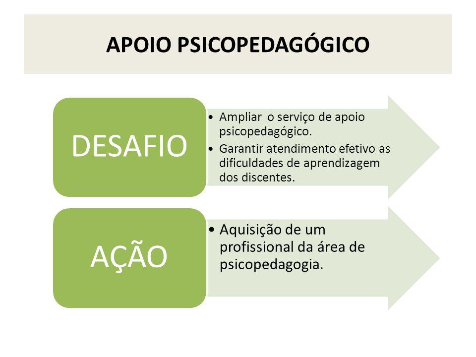 APOIO PSICOPEDAGÓGICO Ampliar o serviço de apoio psicopedagógico. Garantir atendimento efetivo as dificuldades de aprendizagem dos discentes. DESAFIO