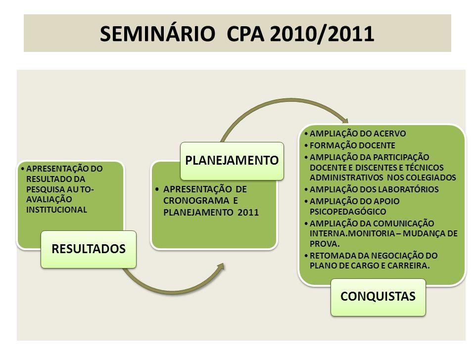 SEMINÁRIO CPA 2010/2011 APRESENTAÇÃO DO RESULTADO DA PESQUISA AU TO- AVALIAÇÃO INSTITUCIONAL RESULTADOS APRESENTAÇÃO DE CRONOGRAMA E PLANEJAMENTO 2011