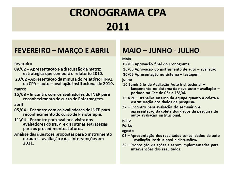 CRONOGRAMA CPA 2011 FEVEREIRO – MARÇO E ABRIL fevereiro 09/02 – Apresentação e a discussão da matriz estratégica que comporá o relatório 2010. 23/02 –