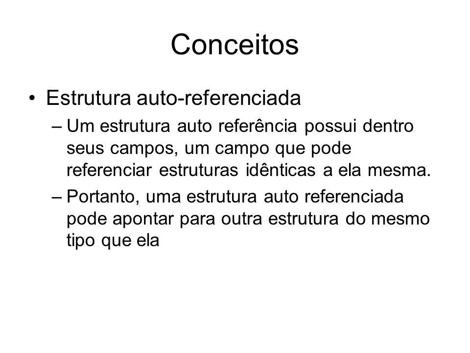 Conceitos Estrutura auto-referenciada –Um estrutura auto referência possui dentro seus campos, um campo que pode referenciar estruturas idênticas a ela mesma.