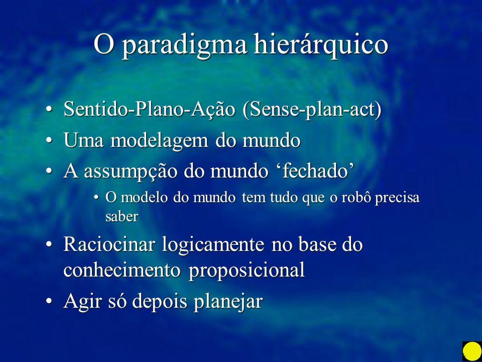 O paradigma hierárquico Sentido-Plano-Ação (Sense-plan-act)Sentido-Plano-Ação (Sense-plan-act) Uma modelagem do mundoUma modelagem do mundo A assumpçã