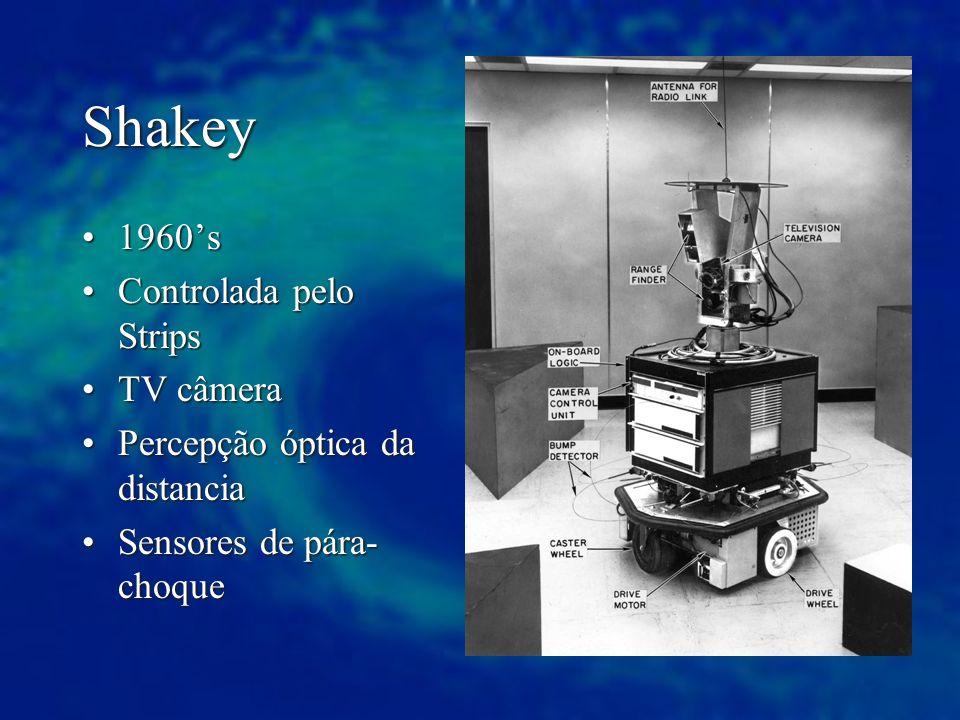 Shakey 1960s1960s Controlada pelo StripsControlada pelo Strips TV câmeraTV câmera Percepção óptica da distanciaPercepção óptica da distancia Sensores