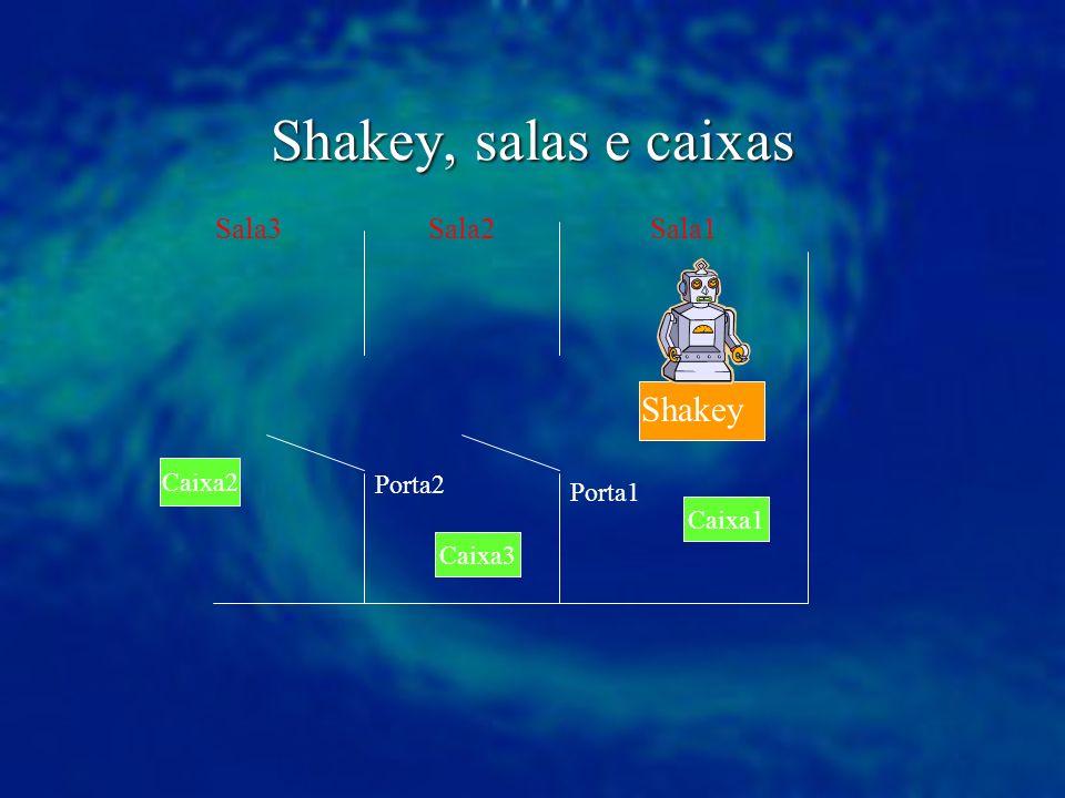 Shakey, salas e caixas Caixa3 Caixa2 Caixa1 Sala3Sala2Sala1 Porta2 Porta1 Shakey