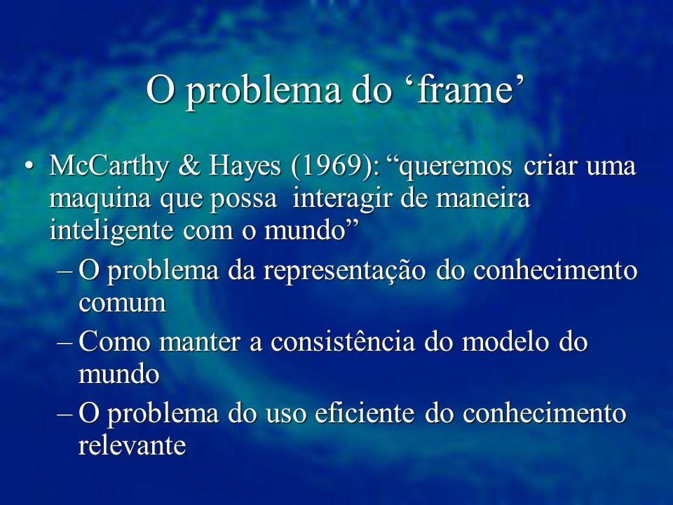 O problema do frame McCarthy & Hayes (1969): queremos criar uma maquina que possa interagir de maneira inteligente com o mundoMcCarthy & Hayes (1969):