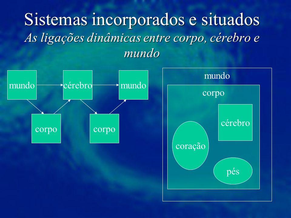 Sistemas incorporados e situados As ligações dinâmicas entre corpo, cérebro e mundo corpo cérebro mundo cérebro corpo mundo coração pés