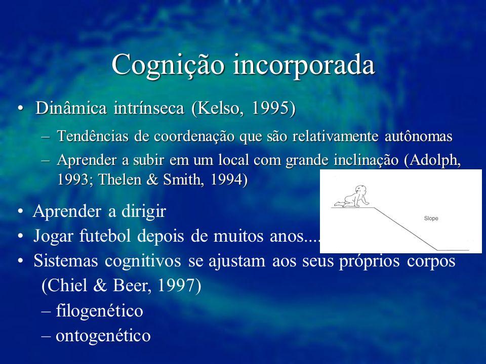 Cognição incorporada Dinâmica intrínseca (Kelso, 1995)Dinâmica intrínseca (Kelso, 1995) –Tendências de coordenação que são relativamente autônomas –Ap