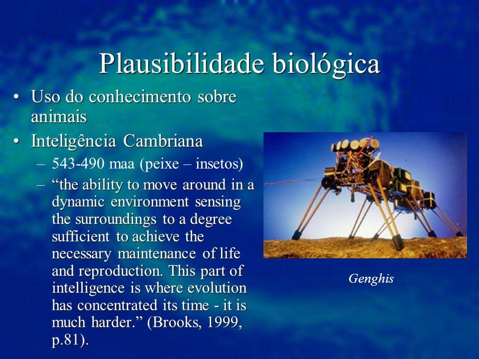 Plausibilidade biológica Uso do conhecimento sobre animaisUso do conhecimento sobre animais Inteligência CambrianaInteligência Cambriana –543-490 maa
