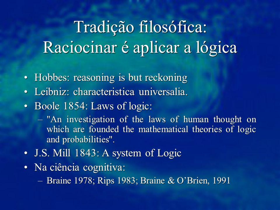 Tradição filosófica: Raciocinar é aplicar a lógica Hobbes: reasoning is but reckoning Hobbes: reasoning is but reckoning Leibniz: characteristica univ