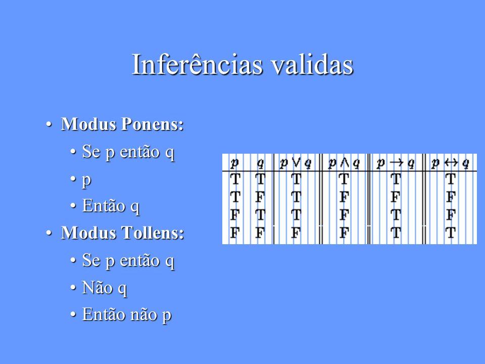 Inferências validas Modus Ponens:Modus Ponens: Se p então qSe p então q p Então qEntão q Modus Tollens:Modus Tollens: Se p então qSe p então q Não qNã