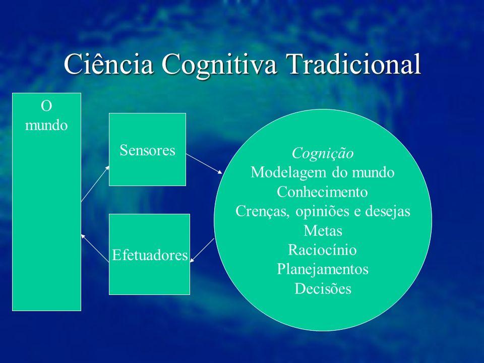 Ciência Cognitiva Tradicional Cognição Modelagem do mundo Conhecimento Crenças, opiniões e desejas Metas Raciocínio Planejamentos Decisões Sensores Ef